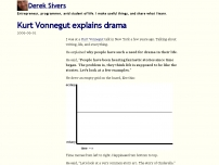 Kurt Vonnegut explains drama