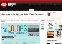 How Color Affects Purchases